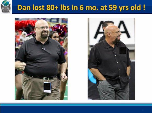 Dan Weight Loss