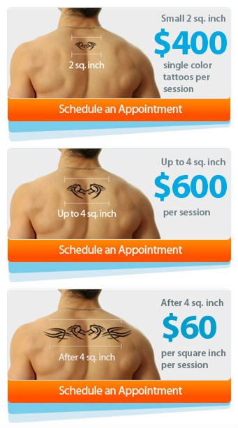 Tattoo Removal Specialist - Columbus, OH: Advanced Laser Skin Center ...