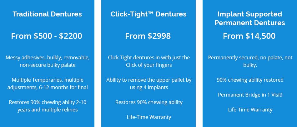 click-tight-table2